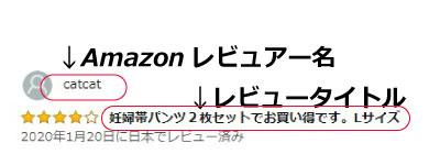 Amazonレビュアーとレビュータイトル